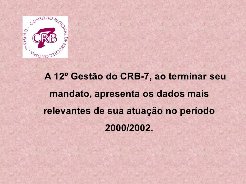 A 12º Gestão do CRB-7, ao terminar seu mandato, apresenta os dados mais relevantes de sua atuação no período 2000/2002.