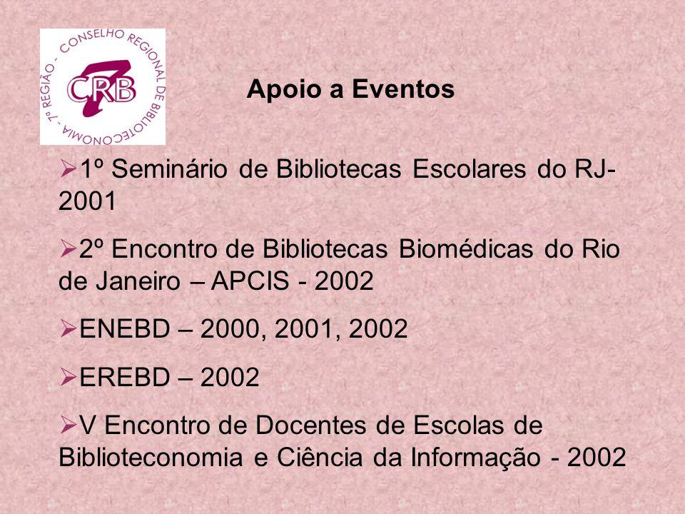 Apoio a Eventos 1º Seminário de Bibliotecas Escolares do RJ-2001. 2º Encontro de Bibliotecas Biomédicas do Rio de Janeiro – APCIS - 2002.