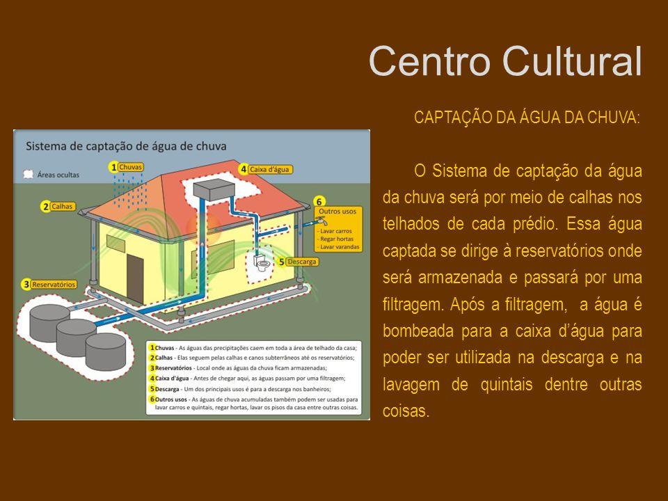 Centro Cultural CAPTAÇÃO DA ÁGUA DA CHUVA: