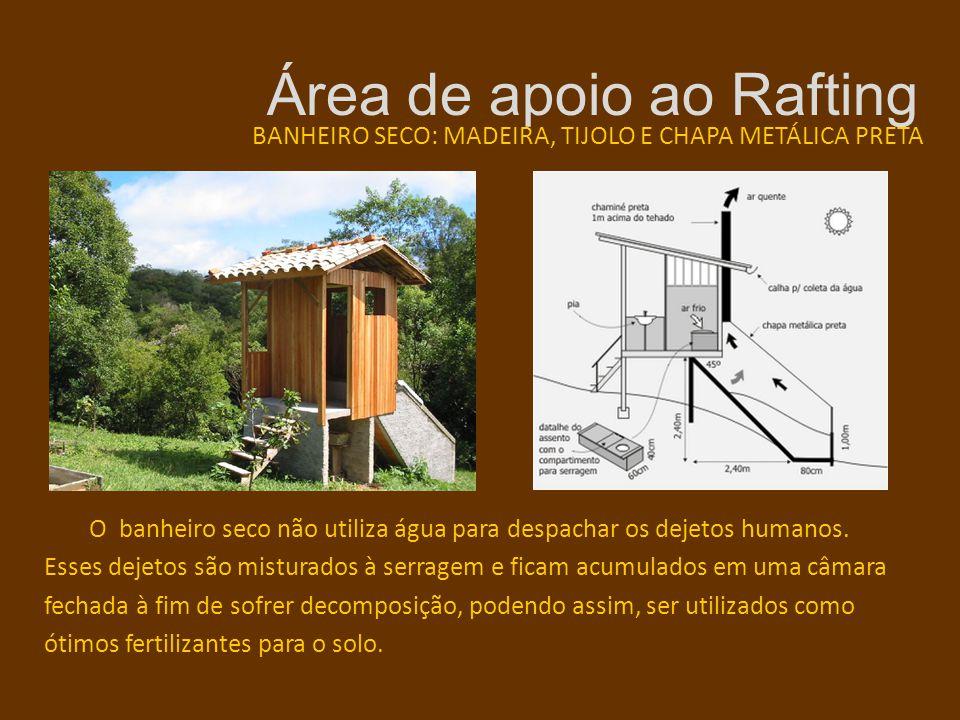 Área de apoio ao Rafting