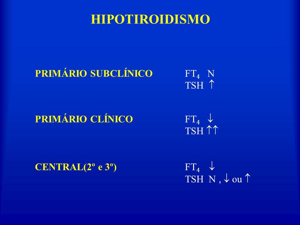 HIPOTIROIDISMO PRIMÁRIO SUBCLÍNICO FT4 N TSH  PRIMÁRIO CLÍNICO FT4 