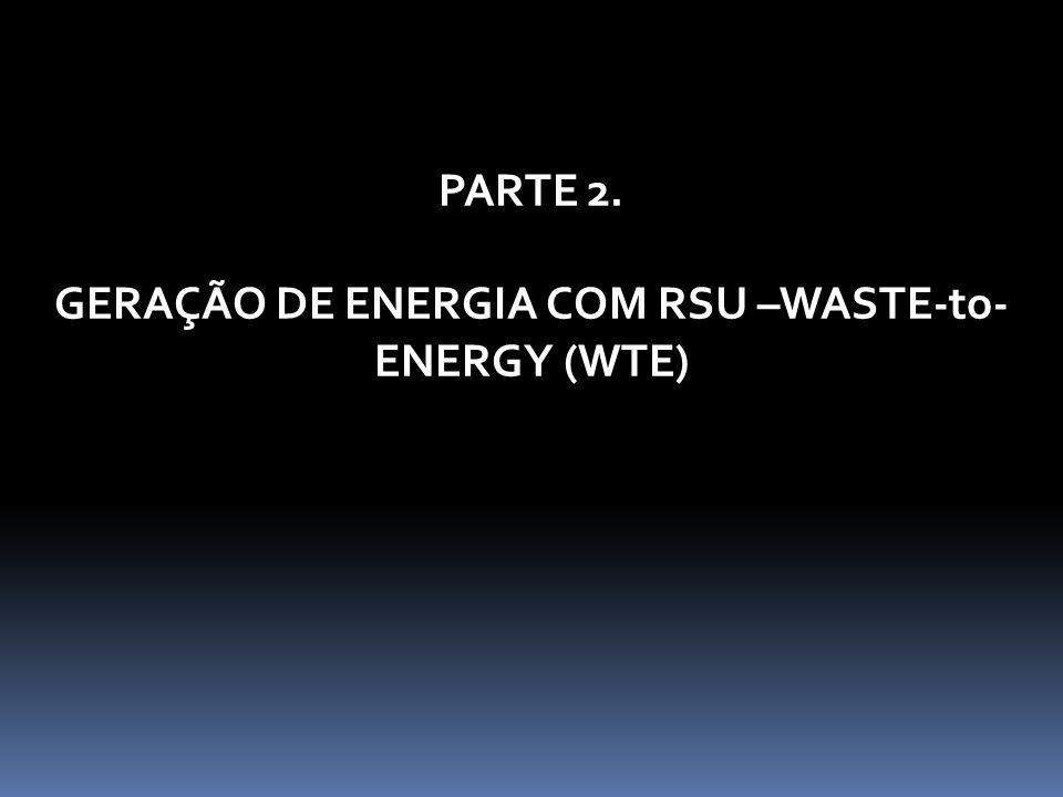 GERAÇÃO DE ENERGIA COM RSU –WASTE-to- ENERGY (WTE)