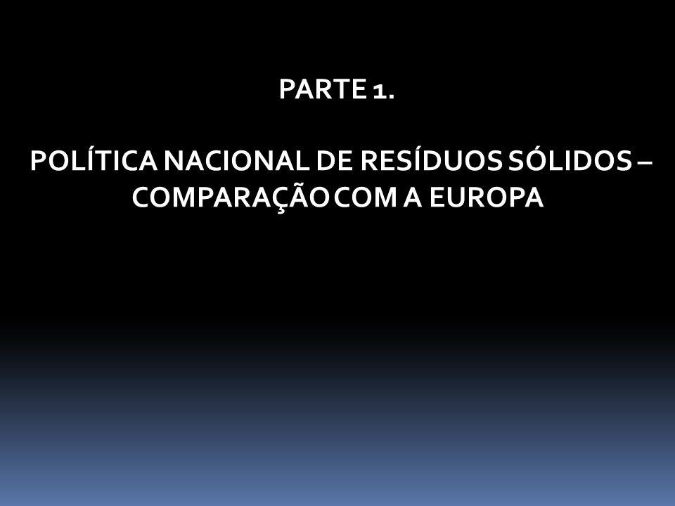 POLÍTICA NACIONAL DE RESÍDUOS SÓLIDOS – COMPARAÇÃO COM A EUROPA