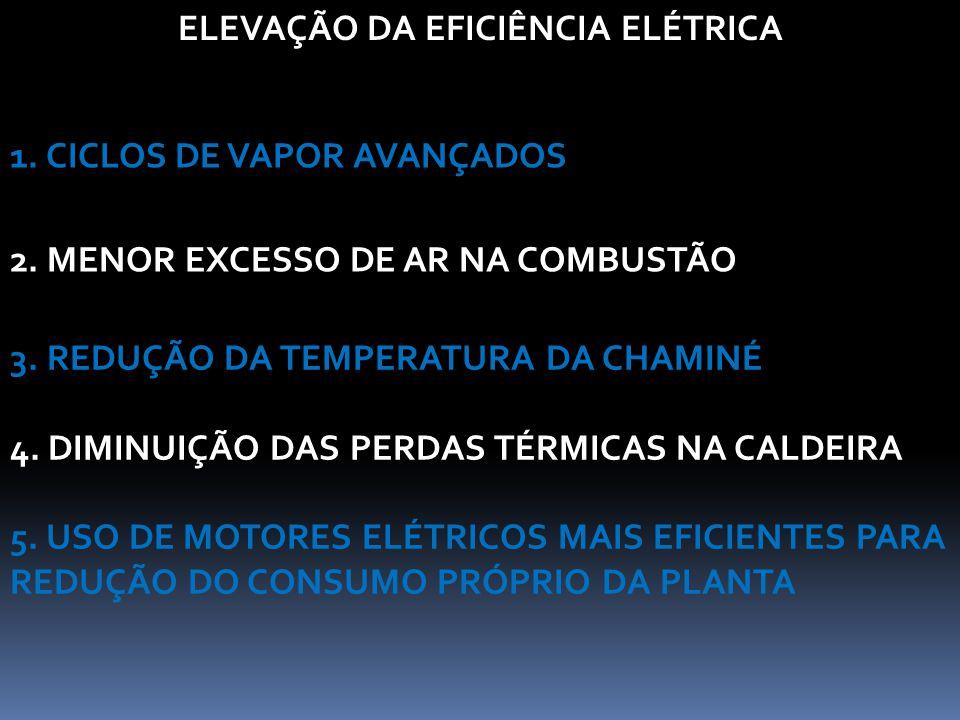 ELEVAÇÃO DA EFICIÊNCIA ELÉTRICA