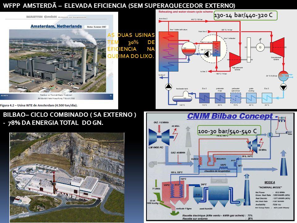 WFPP AMSTERDÃ – ELEVADA EFICIENCIA (SEM SUPERAQUECEDOR EXTERNO)