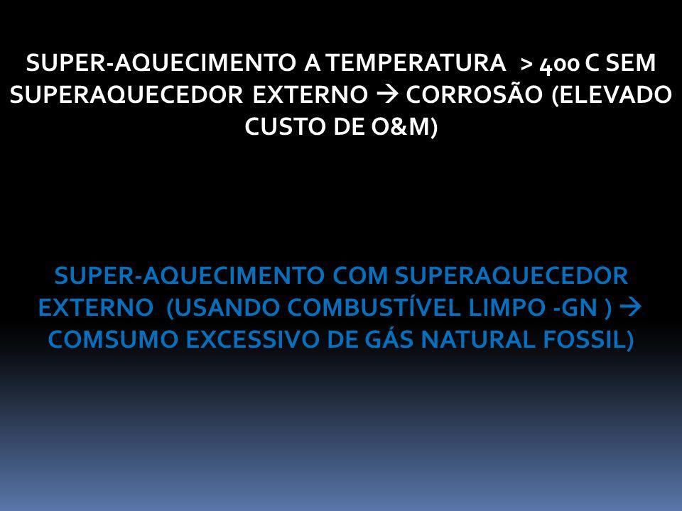 SUPER-AQUECIMENTO A TEMPERATURA > 400 C SEM SUPERAQUECEDOR EXTERNO  CORROSÃO (ELEVADO CUSTO DE O&M)
