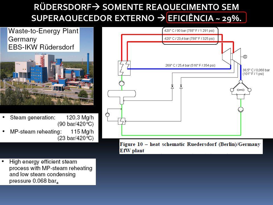 RÜDERSDORF SOMENTE REAQUECIMENTO SEM SUPERAQUECEDOR EXTERNO  EFICIÊNCIA ~ 29%.