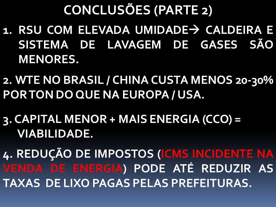 CONCLUSÕES (PARTE 2) RSU COM ELEVADA UMIDADE CALDEIRA E SISTEMA DE LAVAGEM DE GASES SÃO MENORES.