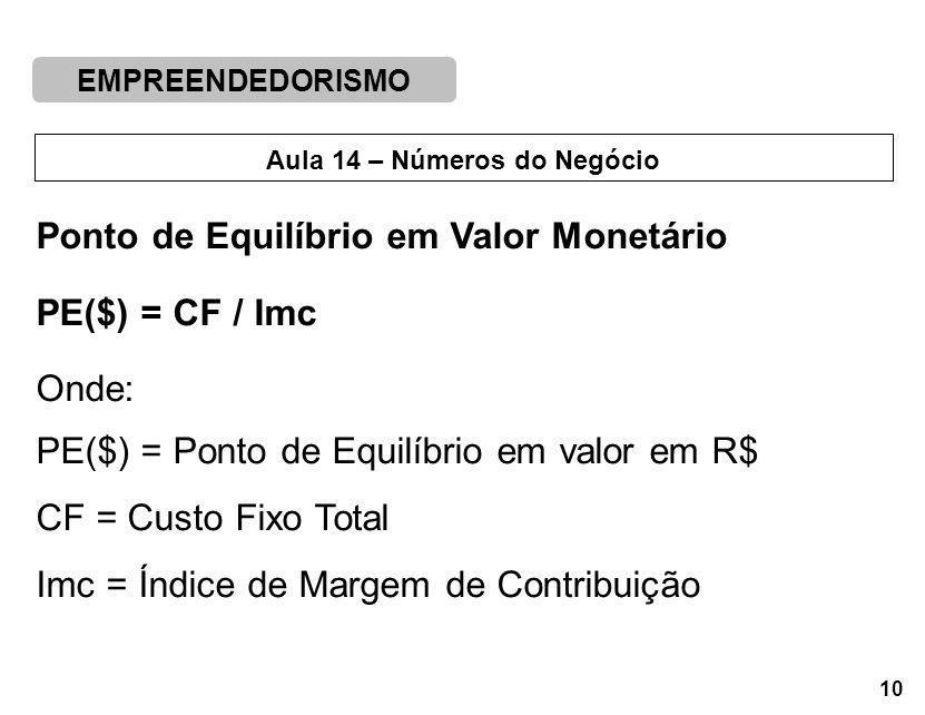 Ponto de Equilíbrio em Valor Monetário