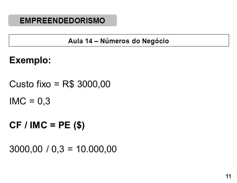 Exemplo: Custo fixo = R$ 3000,00 IMC = 0,3 CF / IMC = PE ($) 3000,00 / 0,3 = 10.000,00