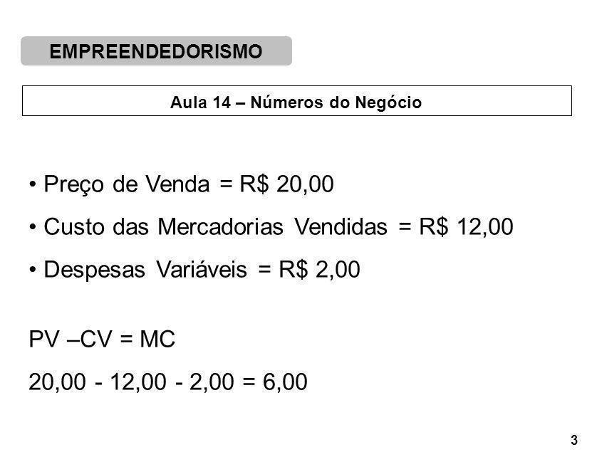 Preço de Venda = R$ 20,00 Custo das Mercadorias Vendidas = R$ 12,00. Despesas Variáveis = R$ 2,00.