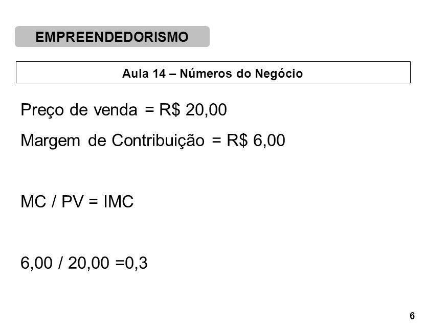 Preço de venda = R$ 20,00 Margem de Contribuição = R$ 6,00 MC / PV = IMC 6,00 / 20,00 =0,3