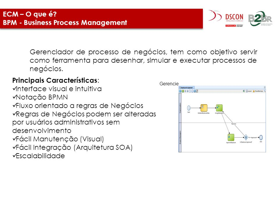ECM – O que é BPM - Business Process Management