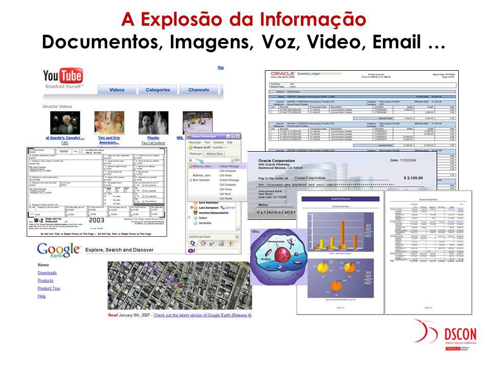 A Explosão da Informação Documentos, Imagens, Voz, Video, Email …