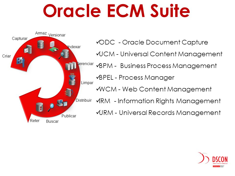 Oracle ECM Suite ODC - Oracle Document Capture