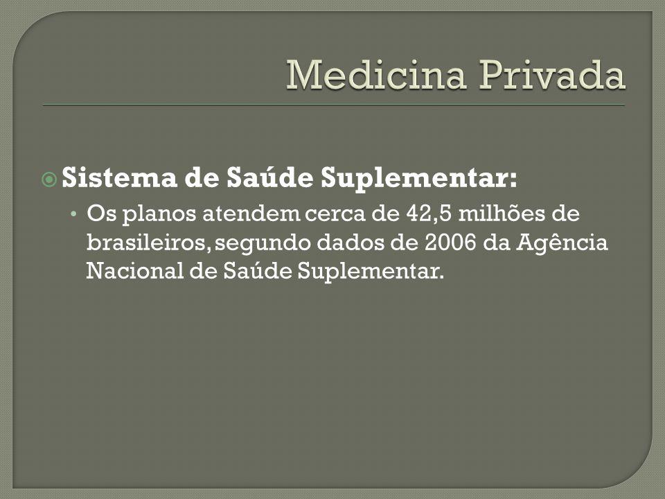 Medicina Privada Sistema de Saúde Suplementar: