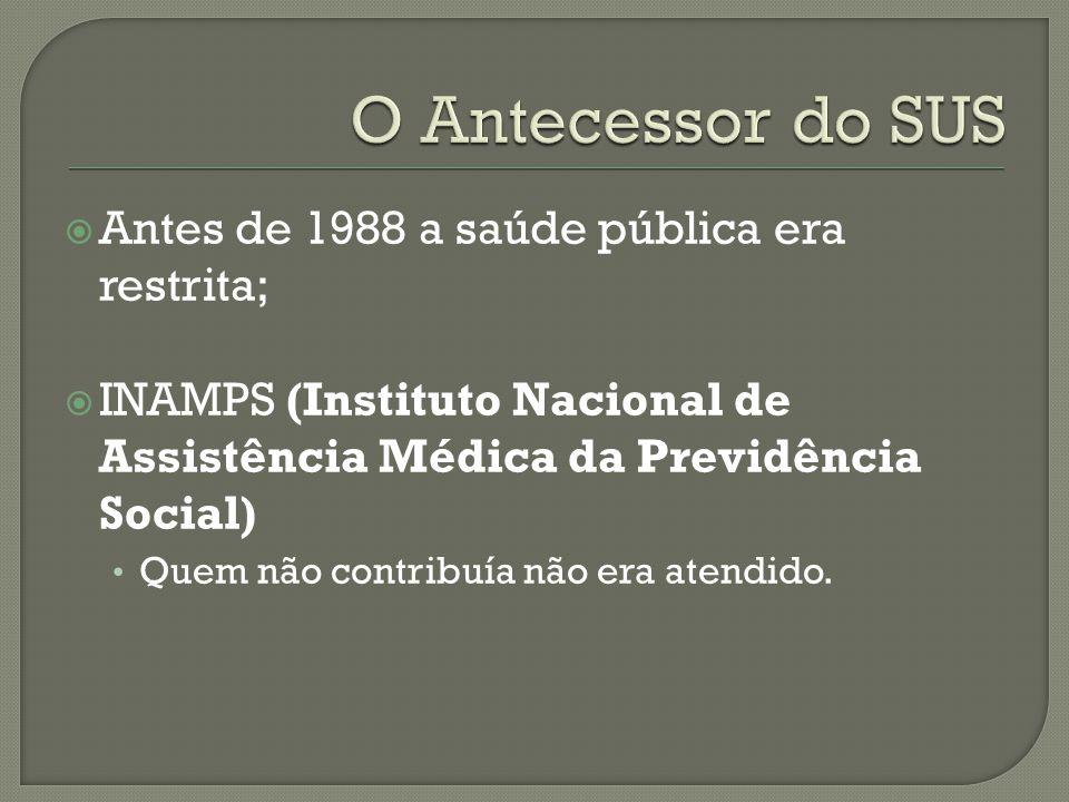 O Antecessor do SUS Antes de 1988 a saúde pública era restrita;