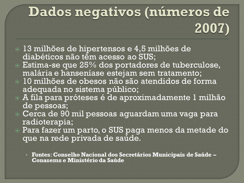 Dados negativos (números de 2007)