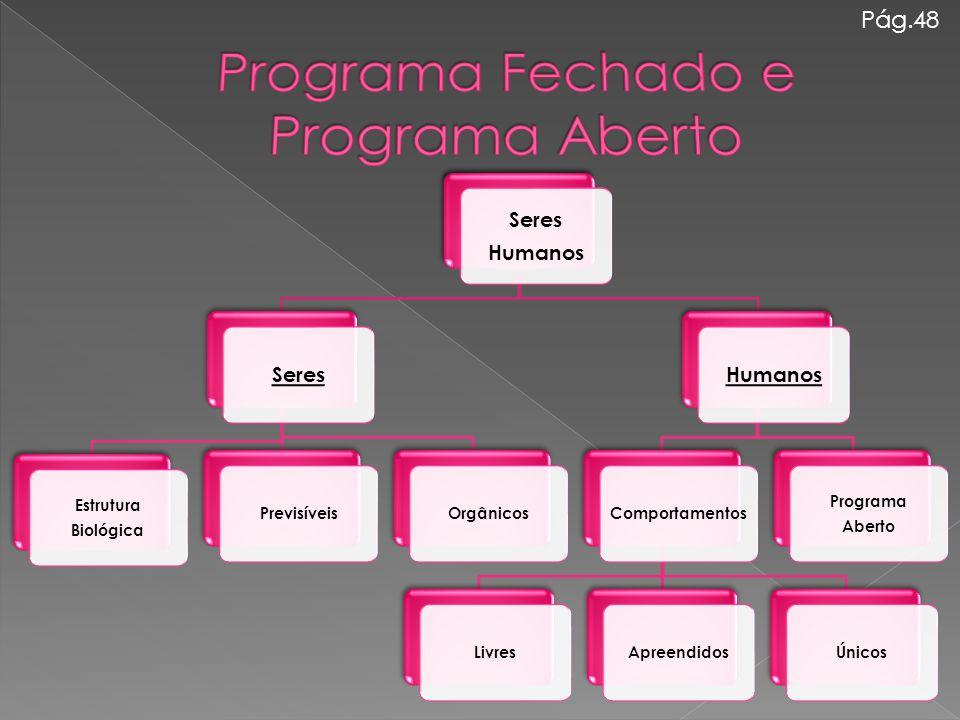 Programa Fechado e Programa Aberto