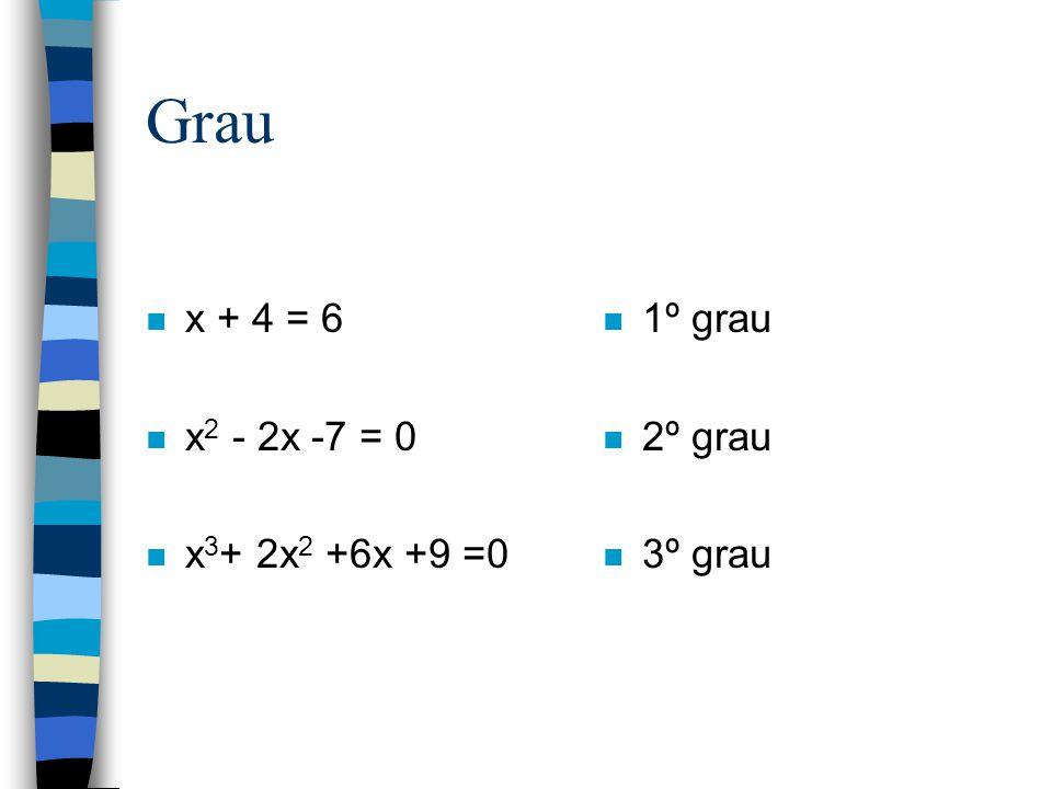 Grau x + 4 = 6 x2 - 2x -7 = 0 x3+ 2x2 +6x +9 =0 1º grau 2º grau