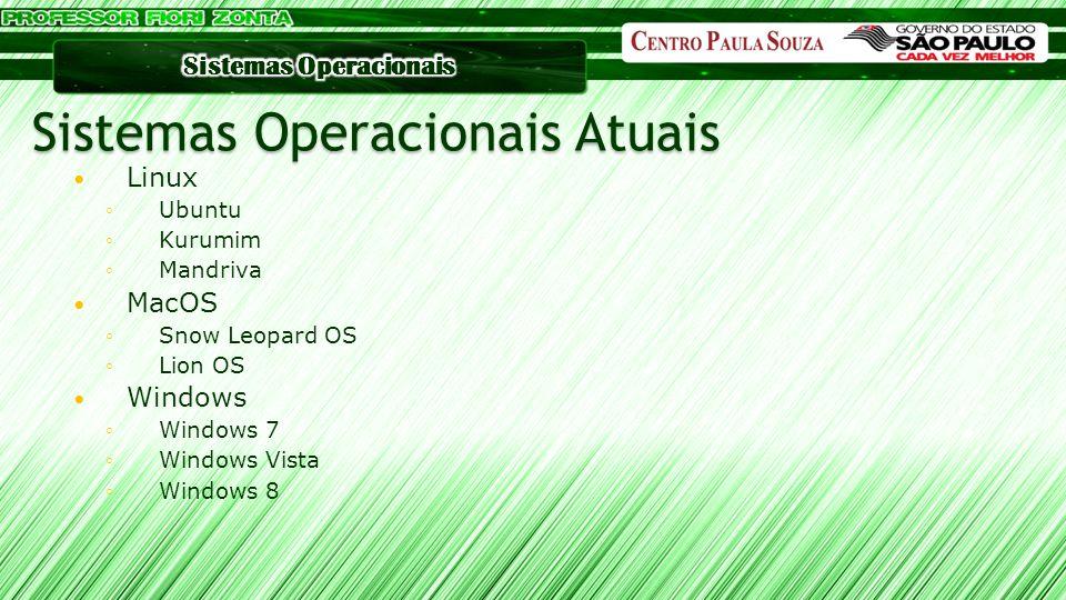 Sistemas Operacionais Atuais