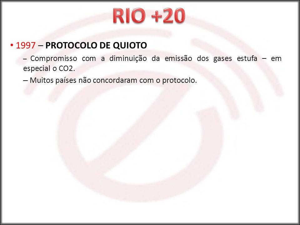 RIO +20 1997 – PROTOCOLO DE QUIOTO