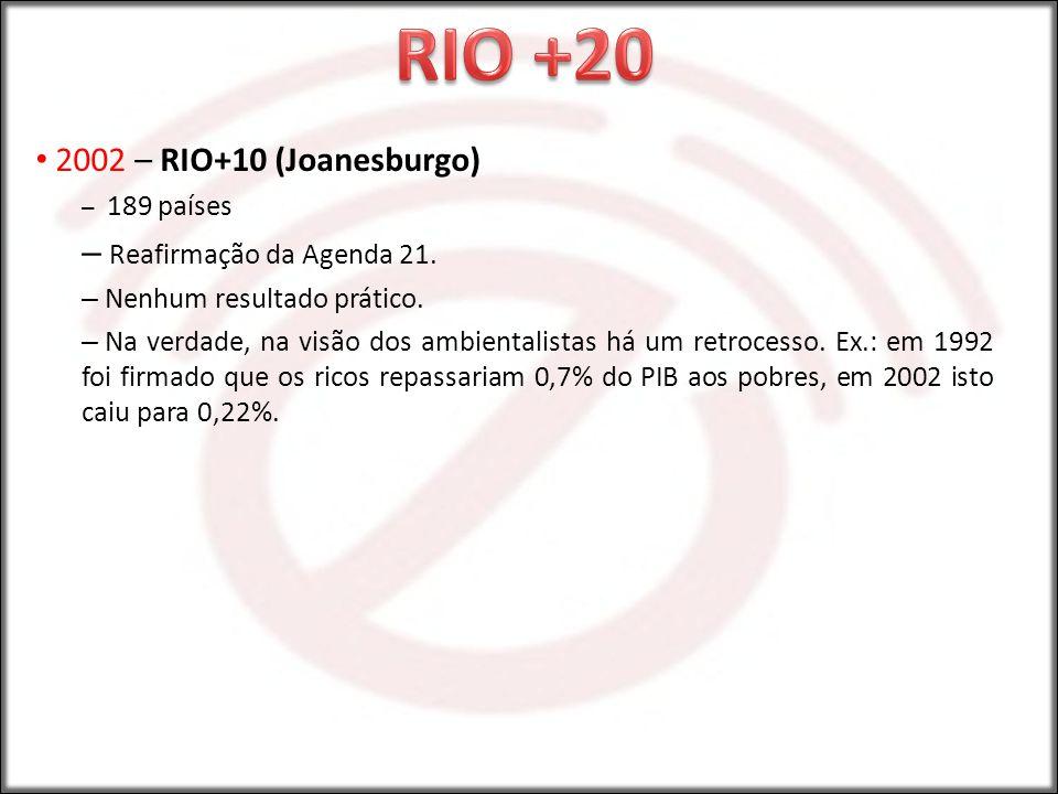 RIO +20 2002 – RIO+10 (Joanesburgo) Reafirmação da Agenda 21.