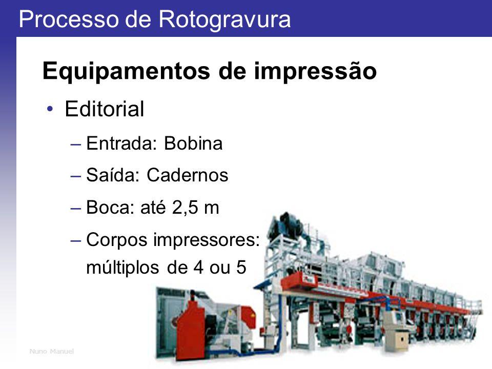 Equipamentos de impressão