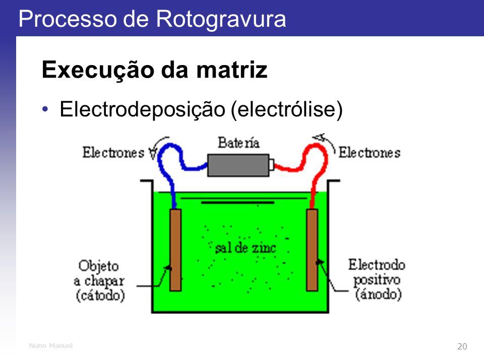 Execução da matriz Electrodeposição (electrólise) Nuno Manuel
