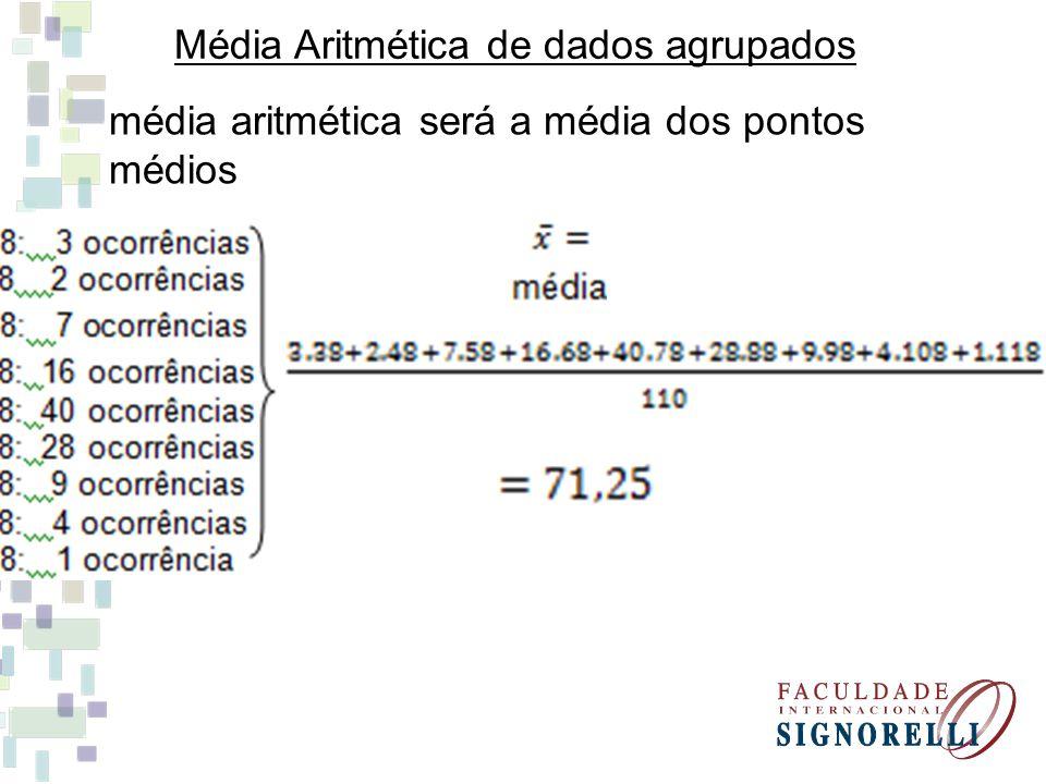 Média Aritmética de dados agrupados