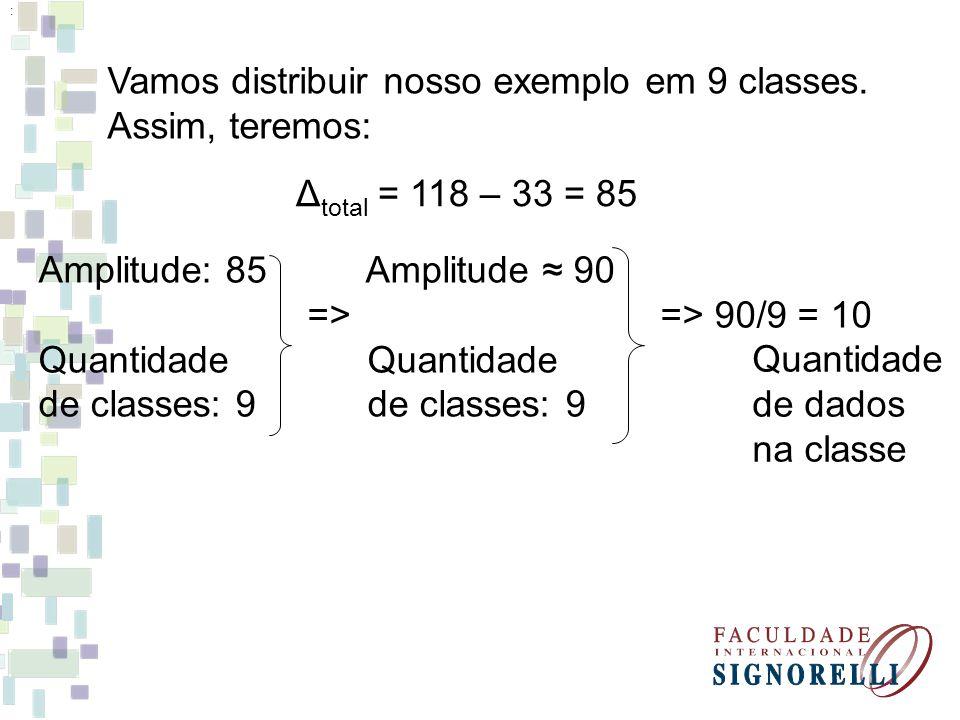 Vamos distribuir nosso exemplo em 9 classes. Assim, teremos: