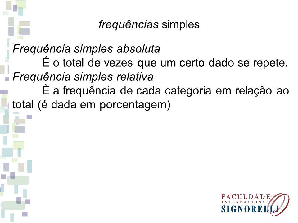 frequências simples Frequência simples absoluta. É o total de vezes que um certo dado se repete. Frequência simples relativa.