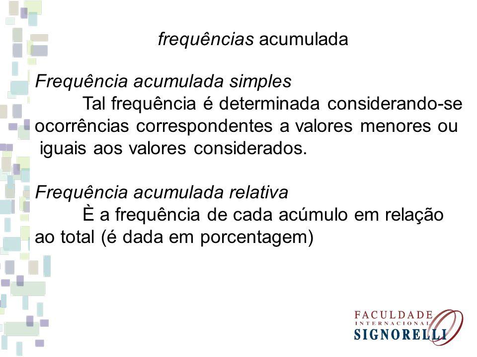 frequências acumulada