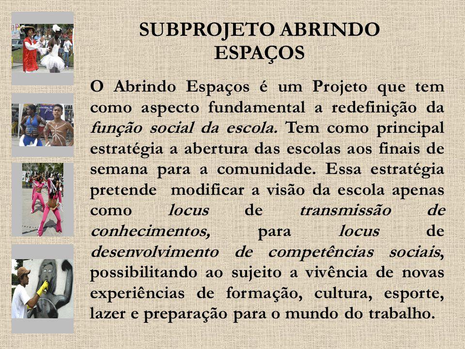SUBPROJETO ABRINDO ESPAÇOS