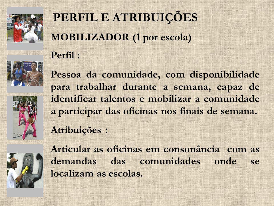 PERFIL E ATRIBUIÇÕES MOBILIZADOR (1 por escola) Perfil :