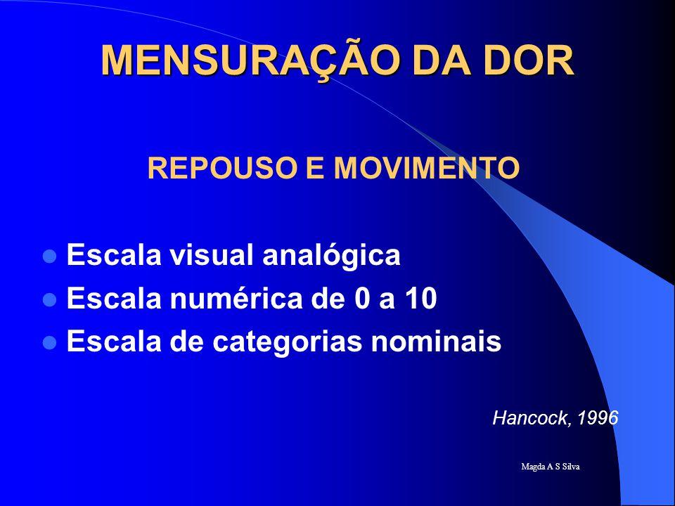 MENSURAÇÃO DA DOR REPOUSO E MOVIMENTO Escala visual analógica