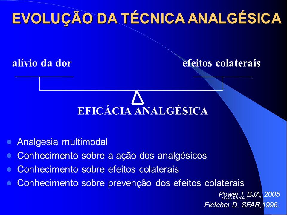 EVOLUÇÃO DA TÉCNICA ANALGÉSICA
