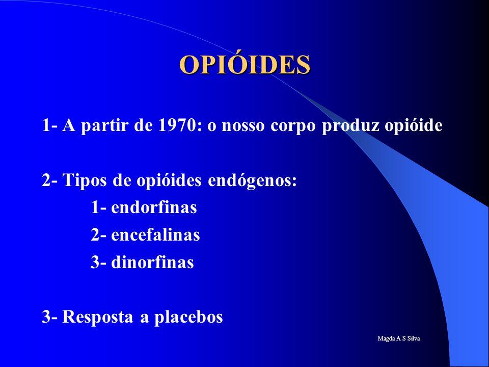 OPIÓIDES 1- A partir de 1970: o nosso corpo produz opióide