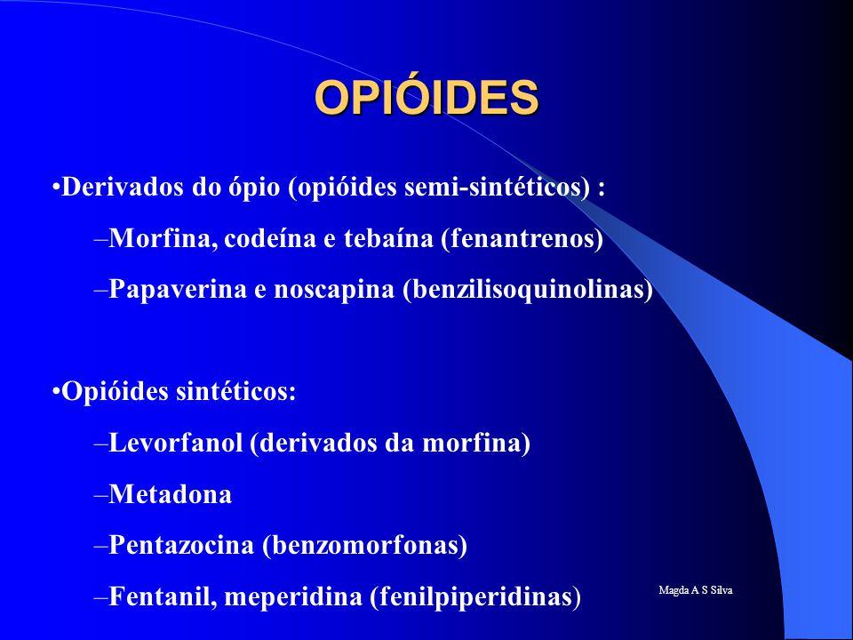 OPIÓIDES Derivados do ópio (opióides semi-sintéticos) :