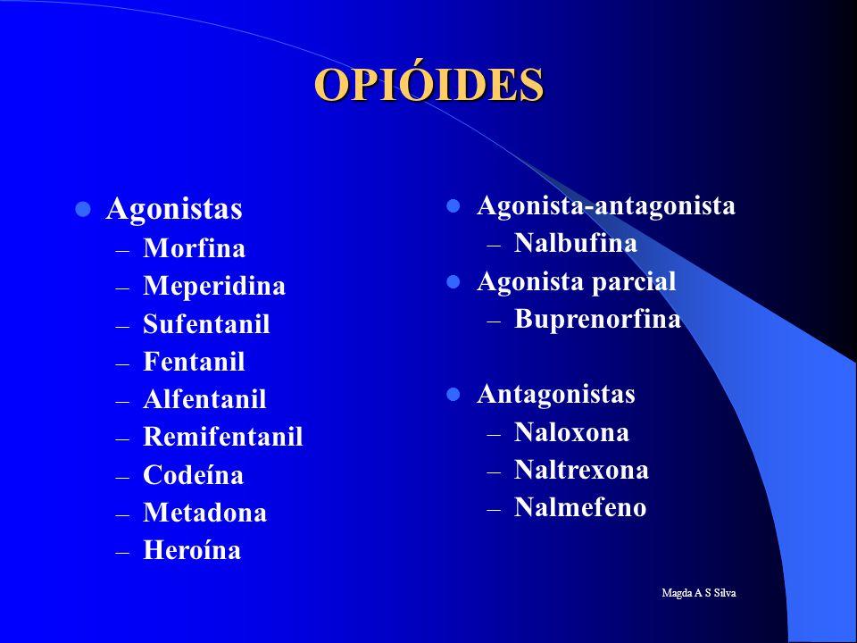 OPIÓIDES Agonistas Agonista-antagonista Morfina Nalbufina