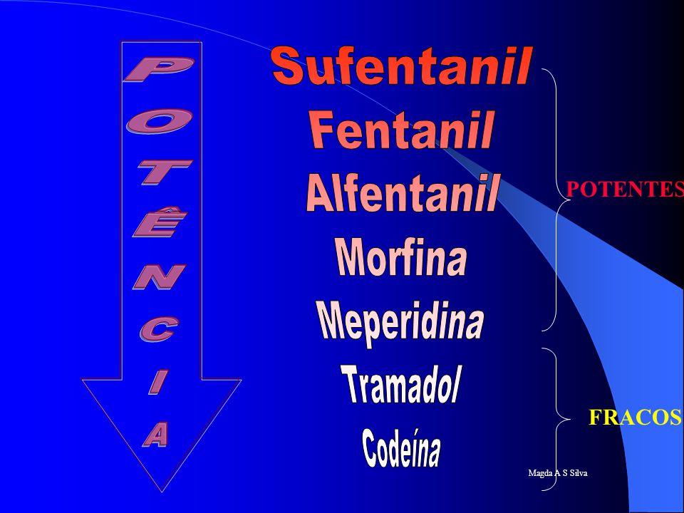 POTÊNCIA Sufentanil Fentanil Alfentanil Morfina Meperidina Tramadol