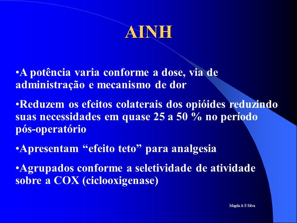 AINH A potência varia conforme a dose, via de administração e mecanismo de dor.