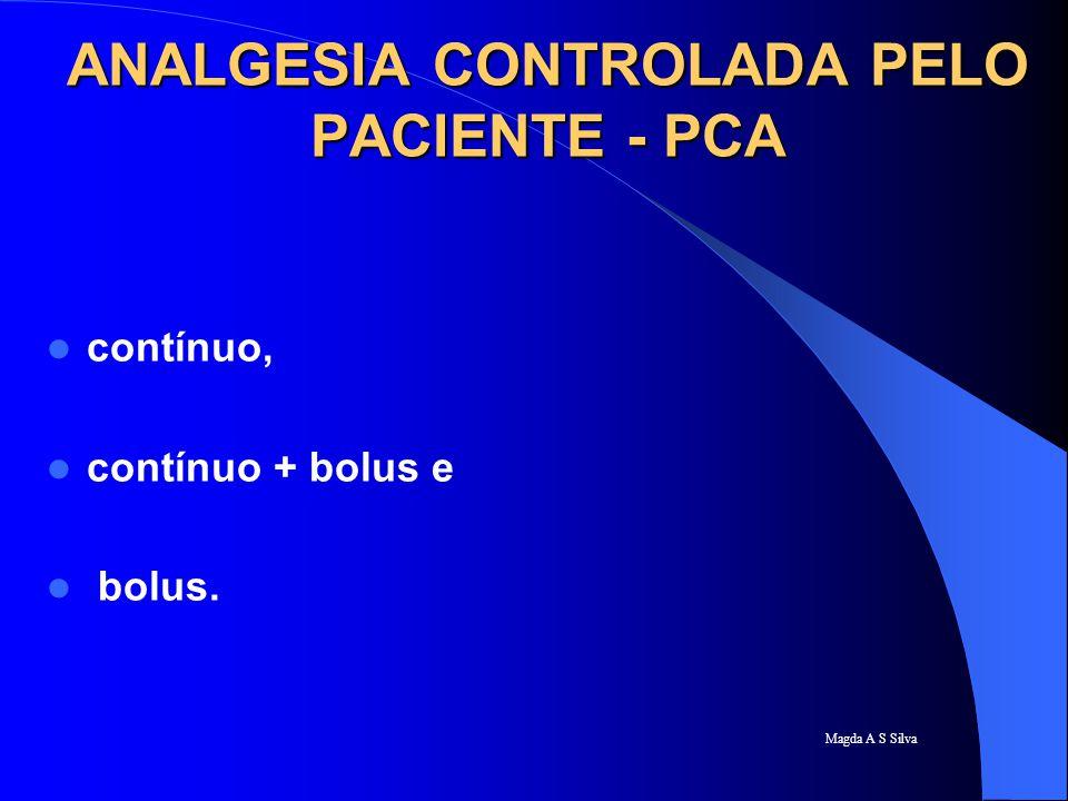ANALGESIA CONTROLADA PELO PACIENTE - PCA