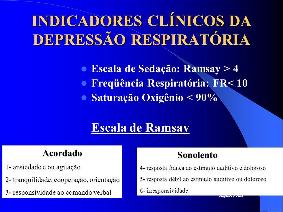 INDICADORES CLÍNICOS DA DEPRESSÃO RESPIRATÓRIA