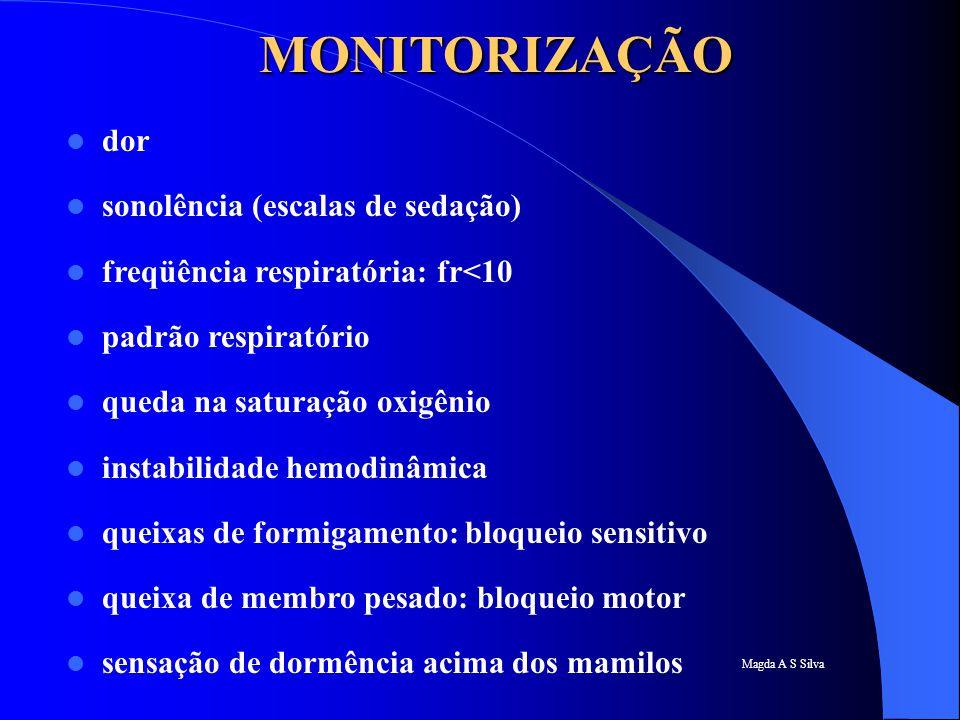 MONITORIZAÇÃO dor sonolência (escalas de sedação)