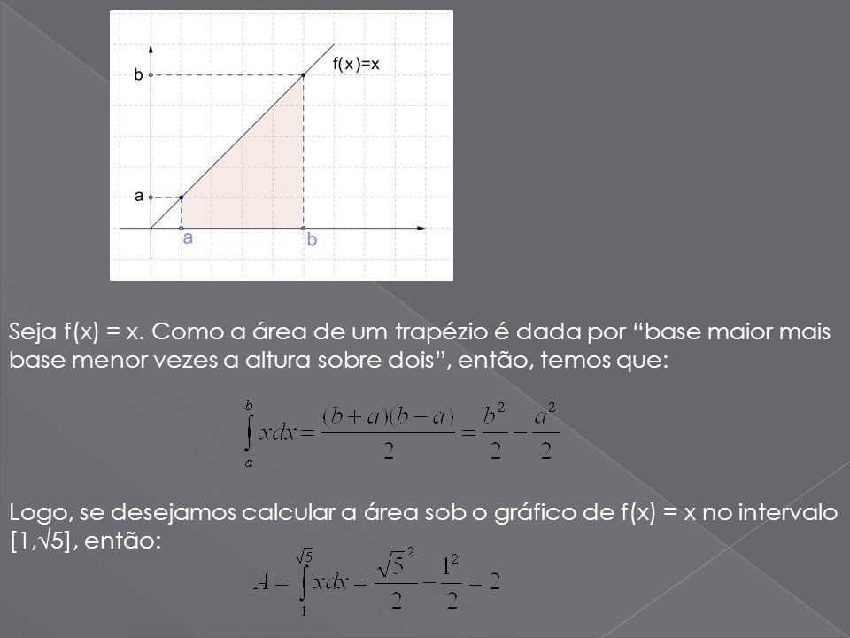 Seja f(x) = x. Como a área de um trapézio é dada por base maior mais base menor vezes a altura sobre dois , então, temos que: