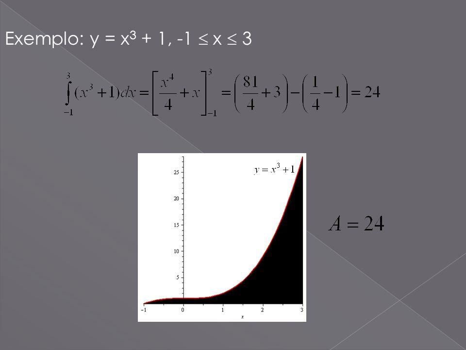 Exemplo: y = x3 + 1, -1  x  3