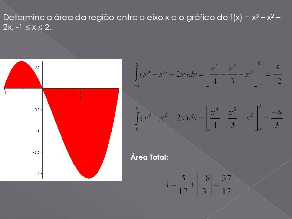 Determine a área da região entre o eixo x e o gráfico de f(x) = x3 – x2 – 2x, -1  x  2.