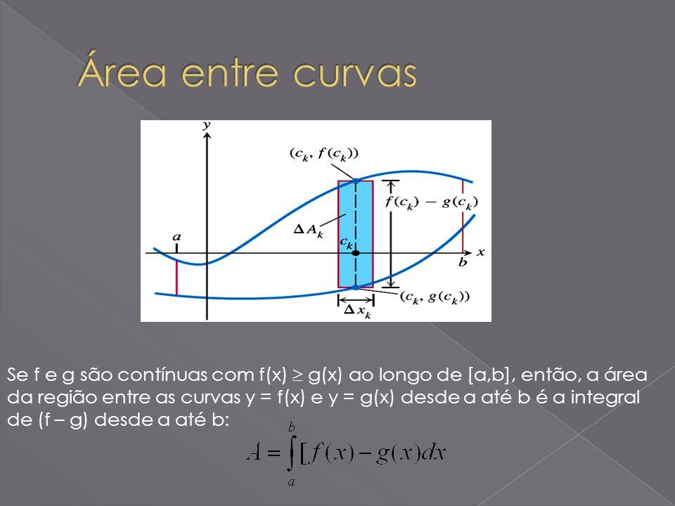 Área entre curvas