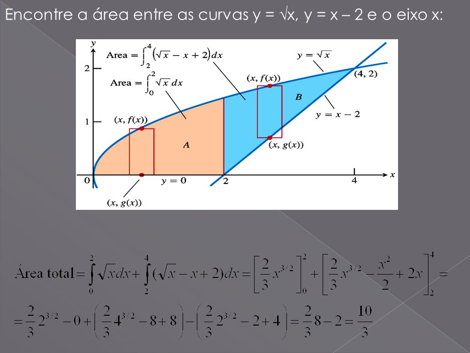 Encontre a área entre as curvas y = x, y = x – 2 e o eixo x: